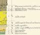 """Partie inférieure de la coupe lithostratigraphique """"Ordre et Coupe des Bancs de Montagnes des Environs d'Estampes"""" par Lavoisier. Extrait de """"Stratotype stampien"""" P.Lozouet - 2012"""