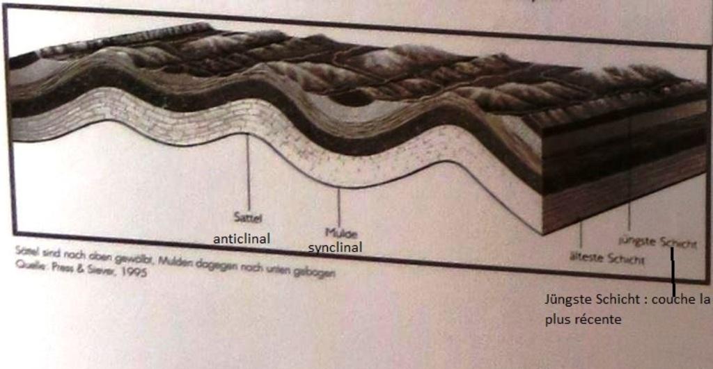 DPGeologieResumee3
