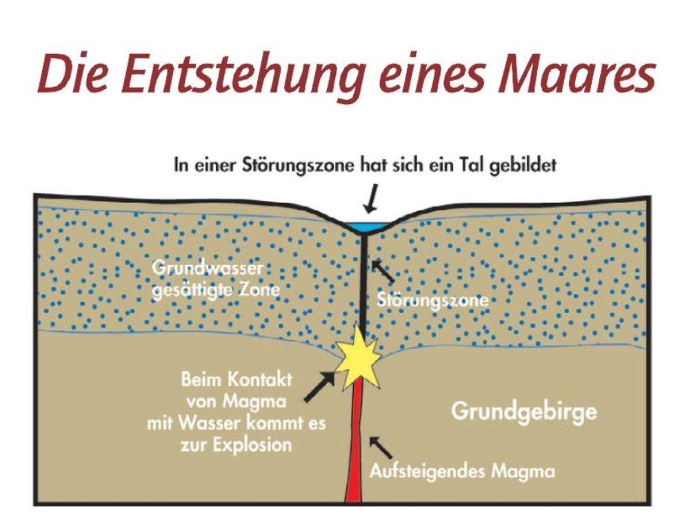 Dauner Maare_Formation1
