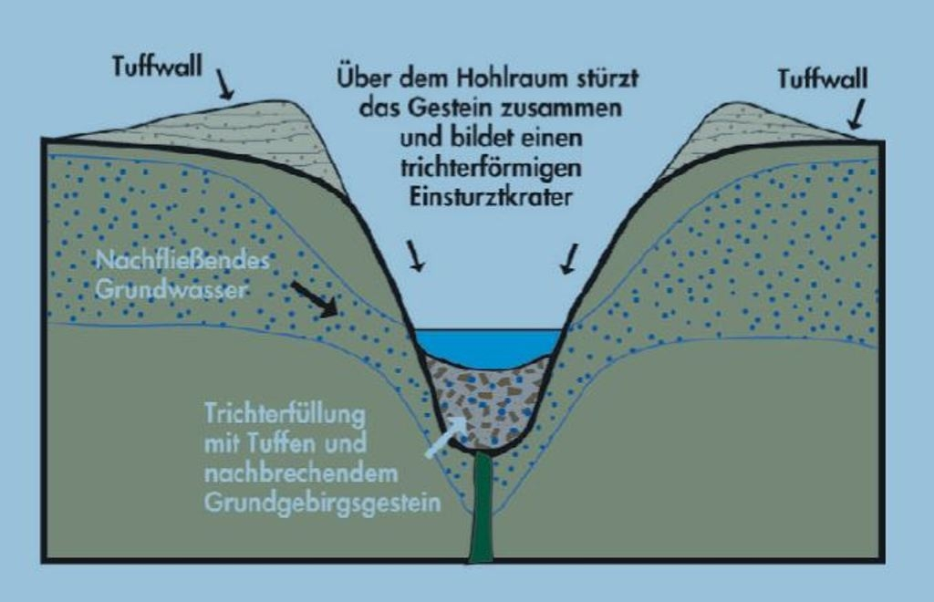 Dauner Maare_Formation3