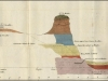 Géognosie des terrains de Paris; Coupe de Grignon à Paris par Cuvier et Brongniart - 1810. En rose, la craie ; en rouge, l'argile plastique et le sable ; en jaune, le calcaire marin grossier et à cérithes.